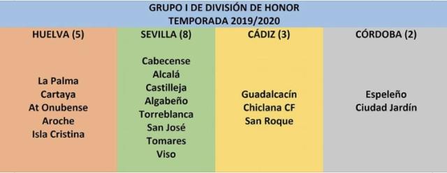 Temporada 2019-2020 (3)